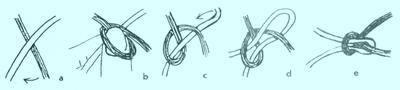 Tkalcovský uzel