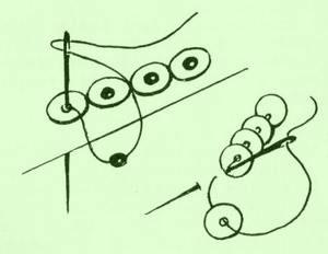 Našívání flitrů