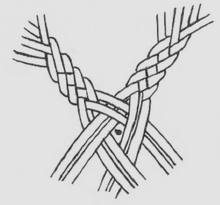 Paličkování - spojení dvou řetízků